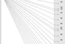 Проектирование и установка систем автополива для склонов